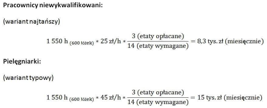 grupowanie-probek-formula-matematyczna-pieniadze